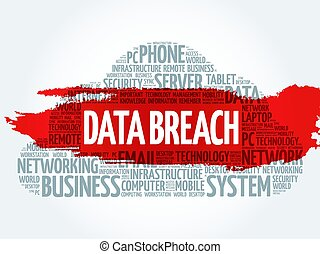 Data Breach word cloud collage, business concept background