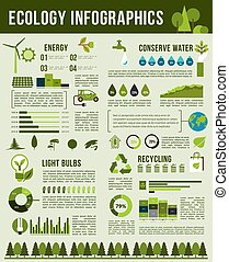 Vector infographics template of nature ecology - Ecology and...