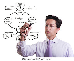 strategic business plan - businessman drawing a strategic...