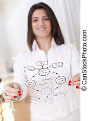 The best strategy process - Happy businesswoman at her...