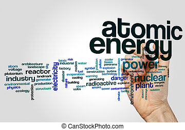 Atomic energy word cloud concept on grey background.