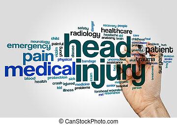 Head injury word cloud