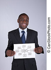 Website schema solution - african businessman holding a...