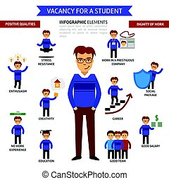 Vacancy for a student infographic elements, Headhunter, Search job. Looking for employee.