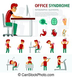 Office syndrome infographic elements. Man works on computer, working day, pain in back, headache, sick and health.
