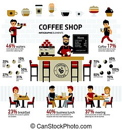Infographic coffee shop vector flat illustration with...