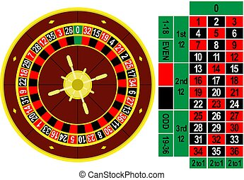 roulette - isolated wheel and layout of european roulette