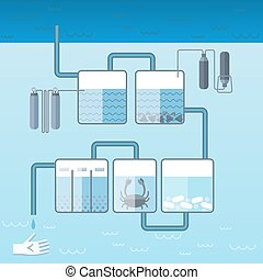 Flat Water Cleaning System Template - Flat water cleaning...