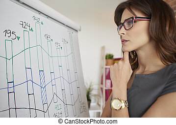 Woman checking recent company results
