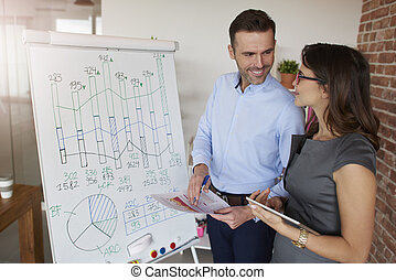 Business couple analyzing some recent data