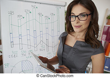Woman who is a professional economist