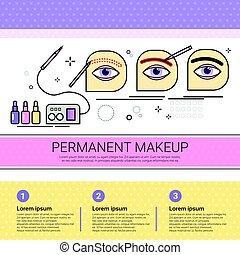 Permanent Makeup Cosmetology Infographics Salon Medical...