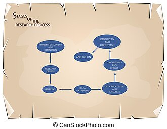 8 Step of Qualitative Research Process - Research,...