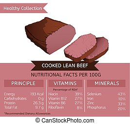 Healthy Collection MEAT