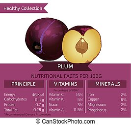 Healthy Collection Fruits