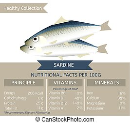 Healthy Collection FISH