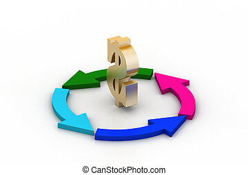 Recycling arrows with dollar sign