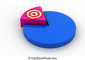 Pie chart with target sign