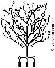 the circuit tree