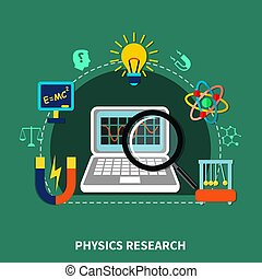 Physics Research Elements - Physics research design...