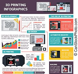 3D Printing Orthogonal Infographics - 3D printing...