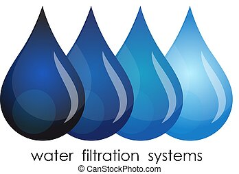Symbol of water purification - Symbol for water...