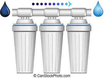 Water purification system for the house. Three filters and...