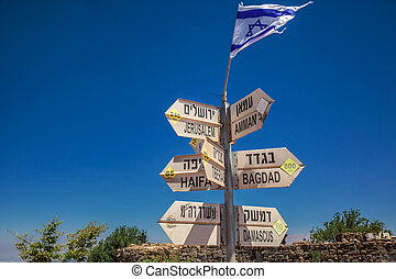 Distance pointer located at north of Israel, Avital...
