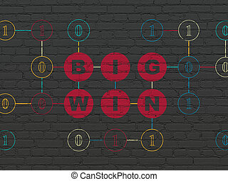 Business concept: Big Win on wall background
