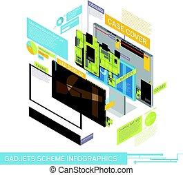 One Gadget Scheme Infographics - One gadget scheme...