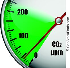 CO2 low emission gauge - illustration of a carbon dioxide...