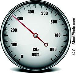 Gauge Carbon Dioxide