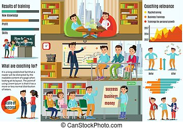 Coaching Infographic Horizontal Banners with psychological...