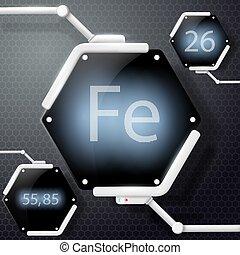 chemical element iron