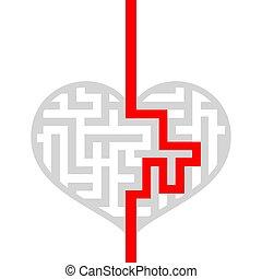 Maze as human heart