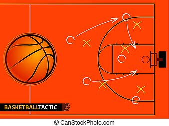 Showing a basketball court with arrows representing a game...