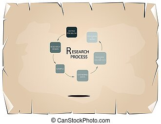 Set of Six Step in Qualitative Research Process - Business...