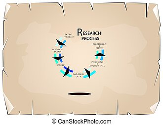 Nine Set of Qualitative and Quantitative Research Process. -...