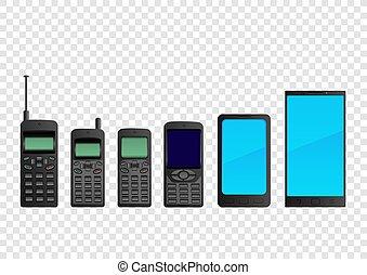 Evolution mobile phone smartphone
