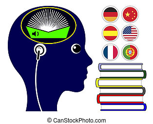 Foreign Language Audio Books - Woman is learning languages...