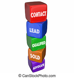 Contact Lead Qualified Sold Advocate Sales Funnel Steps 3d...