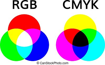 Rgb and smyk color mode  wheel mixing illustrations