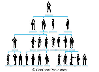 Organization corporate chart company silhouette people -...