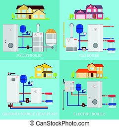 Types of heating systems. Set include gas, pellet, electric...