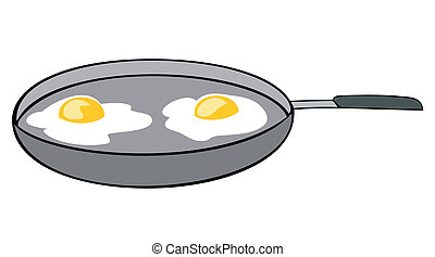 Frying pan with sunny side up eggs
