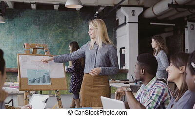Young blonde female manager motivates mixed race colleagues...