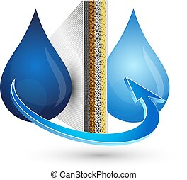 Water filtration design for business