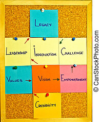 Message board with notes about leadership - Wooden message...