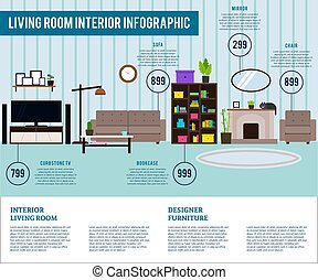 Living Room Interior Design Infographic Template