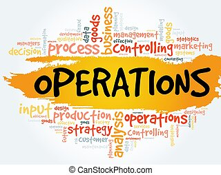 Operations word cloud, business concept